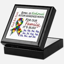 Blessing 4 Autism Keepsake Box