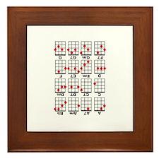 Uke Chord Cheat White Framed Tile