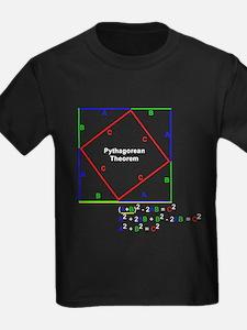 Pythagorean Theorem Proof T