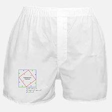 Pythagorean Theorem Proof Boxer Shorts