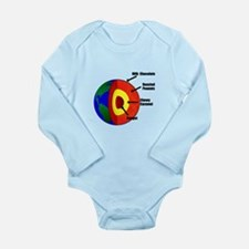 Earth Layers Long Sleeve Infant Bodysuit
