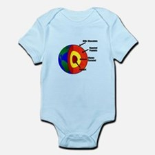 Earth Layers Infant Bodysuit