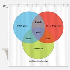 The Nerd Paradigm Shower Curtain