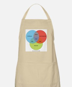 The Nerd Paradigm Apron
