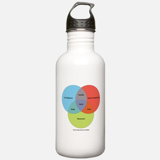 The Nerd Paradigm Water Bottle