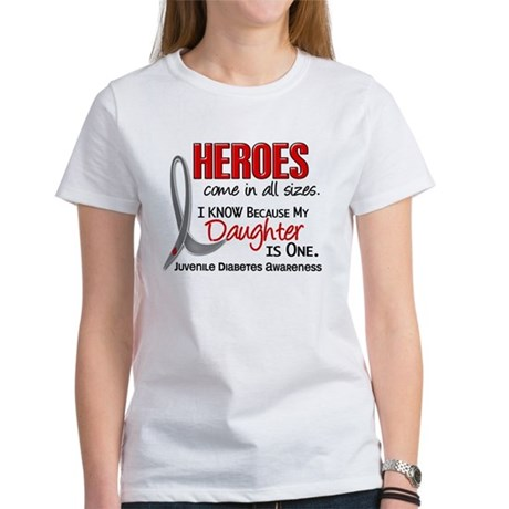 Heroes All Sizes Juv Diabetes Women's T-Shirt