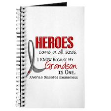 Heroes All Sizes Juv Diabetes Journal