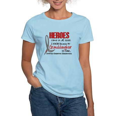 Heroes All Sizes Juv Diabetes Women's Light T-Shir