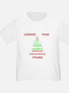Lebanese Food Pyramid T