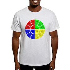 ohmsdark T-Shirt