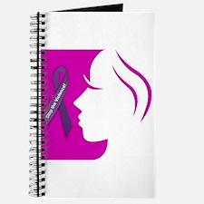 Domestic Violence 1 Journal