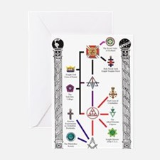 Appendant Bodies Chart Greeting Cards (Pk of 20)