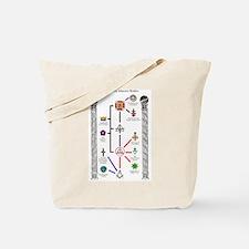 Appendant Bodies Chart Tote Bag