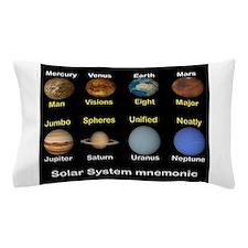 Planets Pillow Case