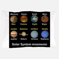 Planets Pillow Case