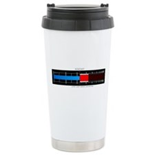 Death Star Tractor Beam Travel Mug