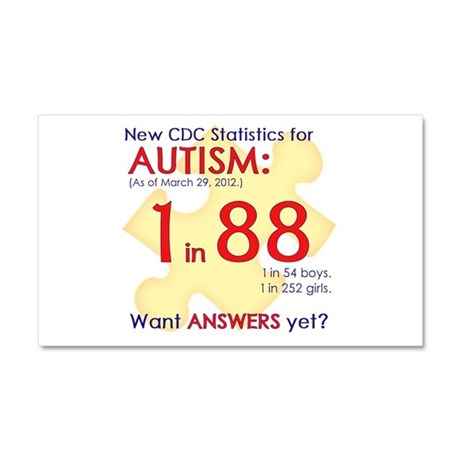 1 in 88 Want Answers v1 Car Magnet 20 x 12