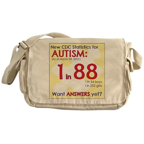 1 in 88 Want Answers v2 Messenger Bag