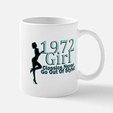 40th Birthday Gifts Mug