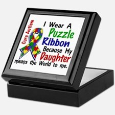 Means World To Me 4 Autism Keepsake Box