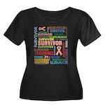 Uterine Cancer Survivor Women's Plus Size Scoop Ne