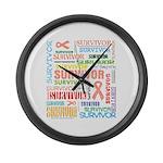 Uterine Cancer Survivor Large Wall Clock