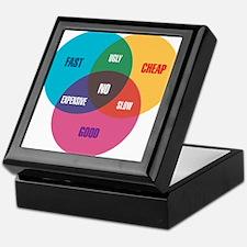 Designer's Venn Diagram Keepsake Box