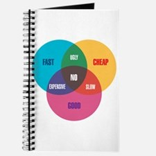 Designer's Venn Diagram Journal