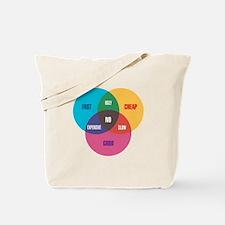 Designer's Venn Diagram Tote Bag