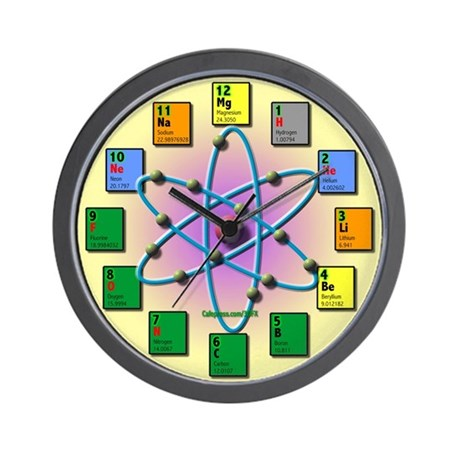 Periodic Table Atomic Based Wall Clock
