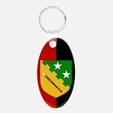 Rikhardr's Keychains