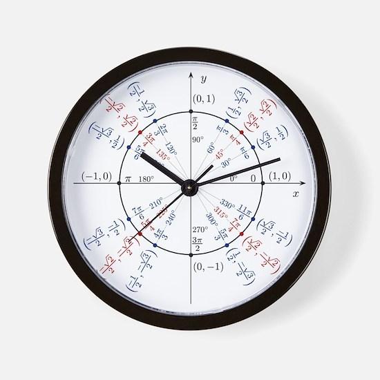 unit circle funny math geek Wall Clock