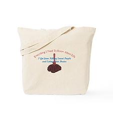 Eating Smart people brains Tote Bag