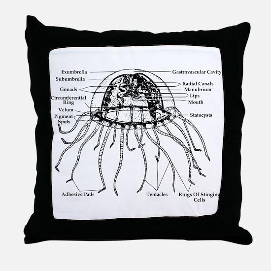 Diagram Of Jellyfish Throw Pillow