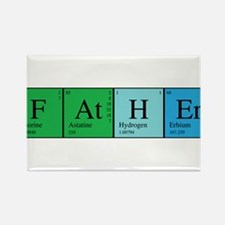 Periodic Father Rectangle Magnet