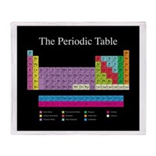 Periodic Table (dark) Throw Blanket