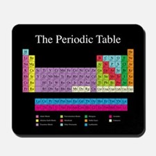 Periodic Table (dark) Mousepad