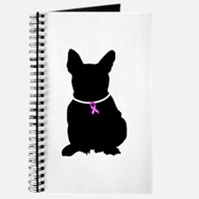 French Bulldog Breast Cancer Journal