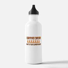 Orange Superpower.png Water Bottle