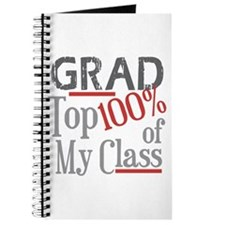Funny GRAD Top 100% Journal