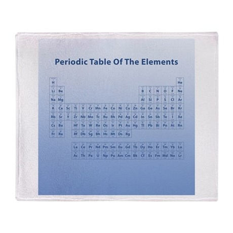 Blue Periodic Table Throw Blanket