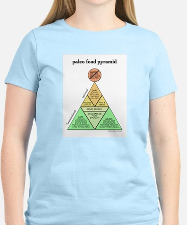paleo-food-pyramid-v3 T-Shirt