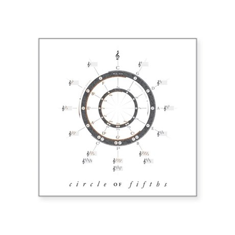 Circle of Fifths Square Sticker