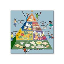 Food Guide Pyramid Square Sticker