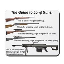 Guide to Long Guns Mousepad