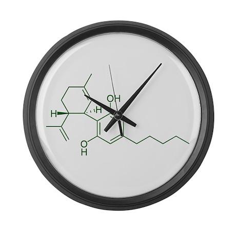 Cannabidiol CBD Large Wall Clock