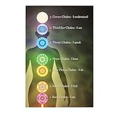 Chakra energy Postcards