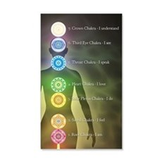 Chakra Energy Centers Wall Decal