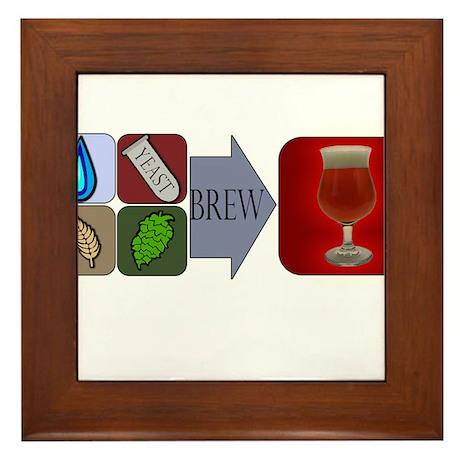 3-BeerFormulaCPV2.png Framed Tile