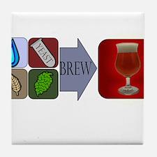 3-BeerFormulaCPV2.png Tile Coaster